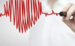 Аритмия: чем опасно нарушение сердечного ритма