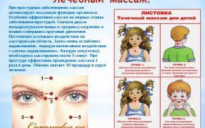 Способы профилактики простудных заболеваний