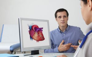 Колит кишечника: симптомы и лечение